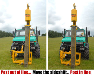 Post out of line. Move the sideshift. Post in line.